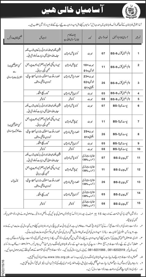 bts schedule pakistan post time scale clerk postman male peon jobs by