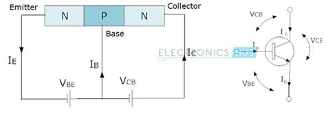 npn transistor circuit diagram npn transistor circuit working characteristics applications