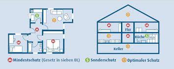 Feuermelder Pflicht In Bayern by Freiwillige Feuerwehr K 246 Rzendorf Rauchmelderpflicht In