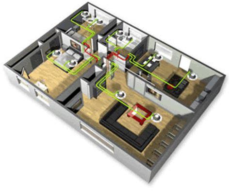 tv multi room systems multiroom