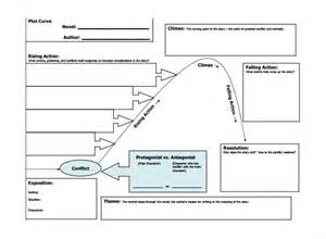 Plot Diagram Template by Search Results For Plot Diagram Template Pdf Calendar 2015
