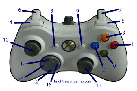 zf2 layout get controller unity3d webgl input mapping for xbox controller bright
