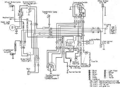 honda wave 100 r electrical wiring diagram wiring