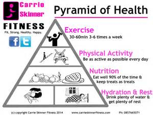 pyramid home health carrie skinner fitness fitness classes in cork personal