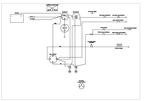 land rover series 2a wiring diagram series parallel guitar