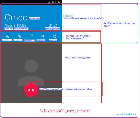 android 4 4 kitkat phone工作流程浅析 十二 4 4小结与5 0概览 爱程序网