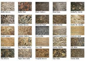 granite color names browse through our collection granite colors and designs
