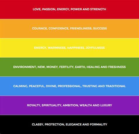 psychology of colors positive negative mabzicle top 28 positive colors r ggplot2 positive and