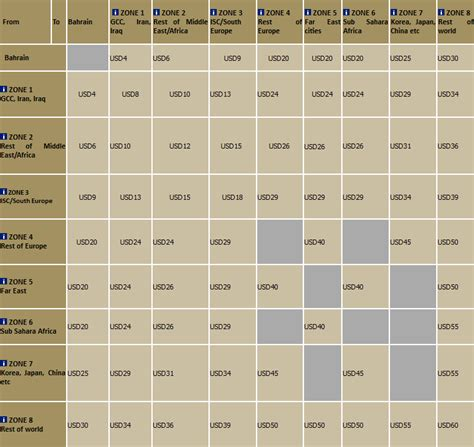 citilink excess baggage fee gulf air baggage fees 2011 airline baggage fees com