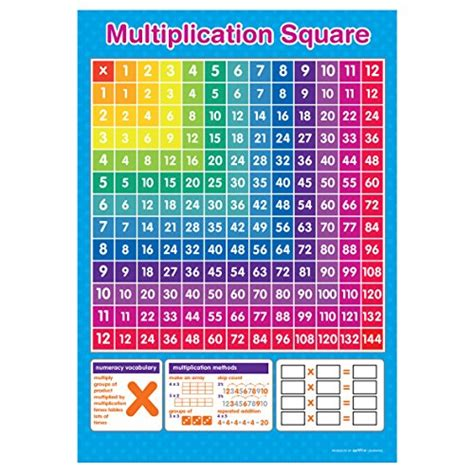 times tables chart printable a3 a3 times tables multiplication square maths educational
