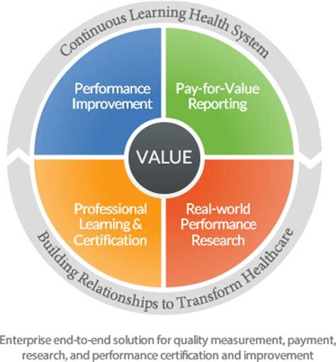 premier powering the healthcare quality enterprise