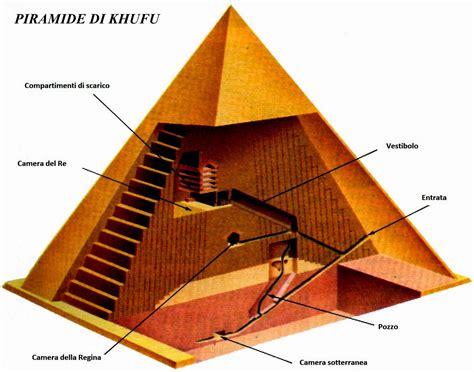 interno piramidi il giardino dei semplici le 7 meraviglie mondo antico