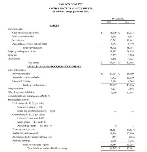 Letter Of Credit Balance Sheet balance sheet form 3 image collections cv letter and format sle letter
