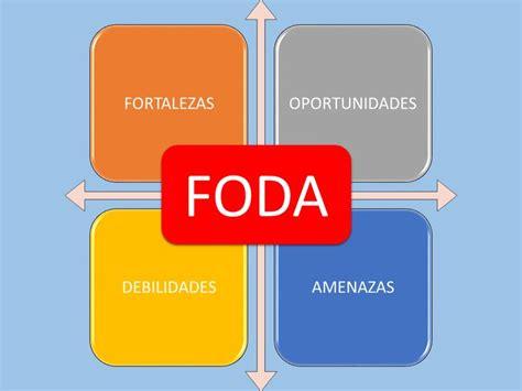 preguntas para hacer el foda m 225 s de 25 ideas incre 237 bles sobre an 225 lisis foda en