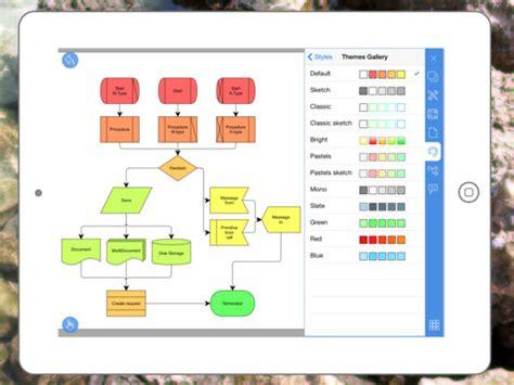 workflow maker diagram flow chart workflow maker by evgeny akinshin