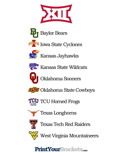 Big List list of teams in the big 12 printable