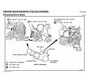 How Do I Renew The Power Steering Belt And Change