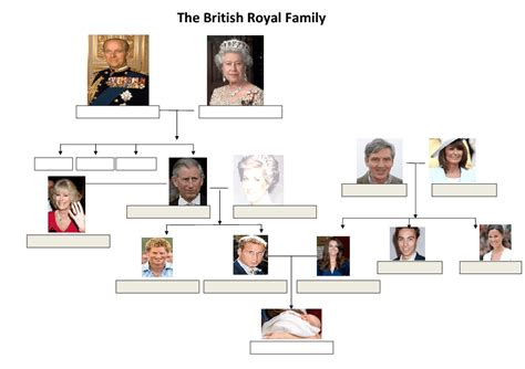 royal family british royal family tree