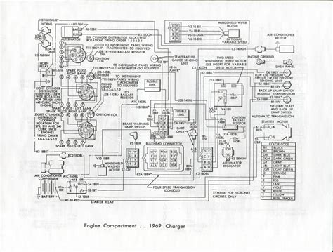1968 dodge charger vacuum diagram 1968 free engine image