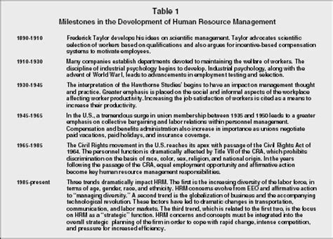 Adequacy Of Resources Report Template Human Resource Management Human Resource Management In