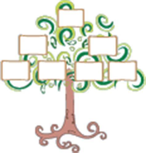 Wie Tötet Einen Baum by Familienstammbau Zur Gestaltung Einer Hochzeitszeitung