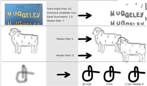 inkscape tutorial bitmap trace 3dmodeling inkscape centerline trace 183 gitlab