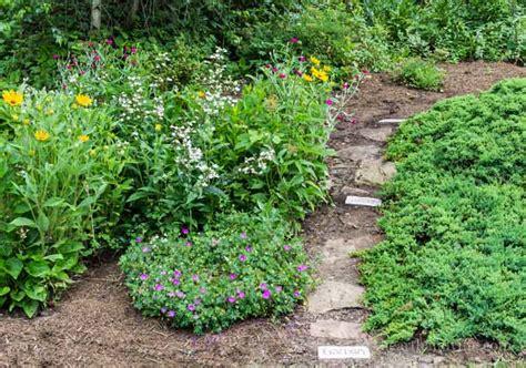 Gardening Quizzes Gardening Quiz Hearth Vine
