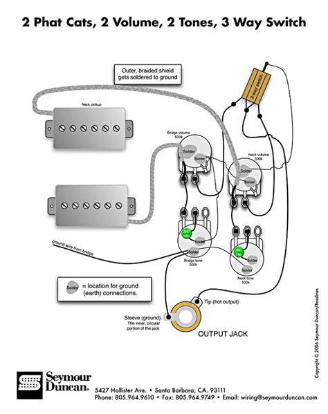 gretsch wiring diagram wiring diagram manual