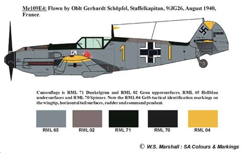 Paint Color Schemes by Messerschmitt Bf 109e 4 By William Marshall Tamiya 1 72