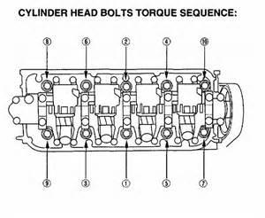 98 ford ranger 4 0 torque specs bolts autos post
