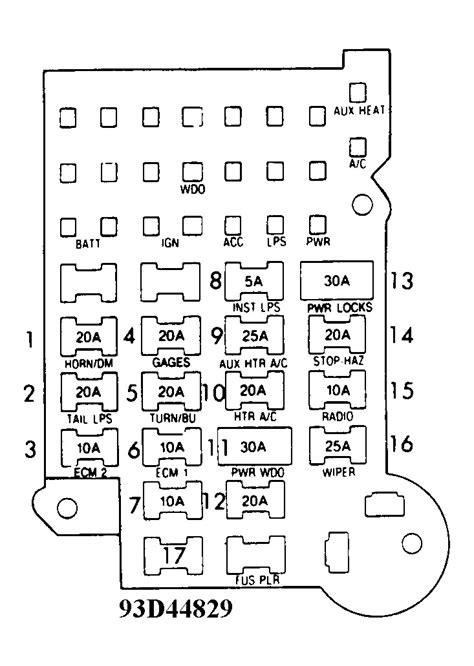 95 blazer fuse box diagram dolgular