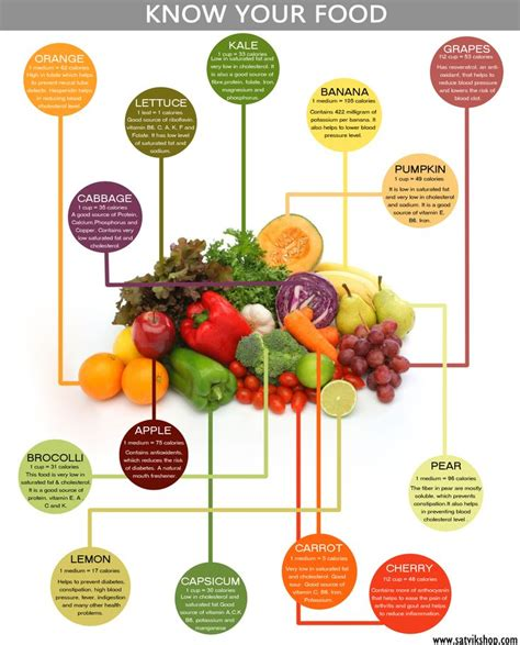vegetables nutrients your food infographic on nutrients found in