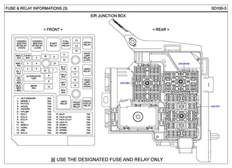 repair guides   dohc  fuse relay