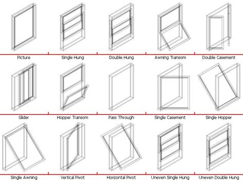 styles of windows window types architecture pinterest types of window