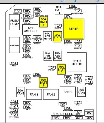 chevy equinox interior fuse box diagram get free image