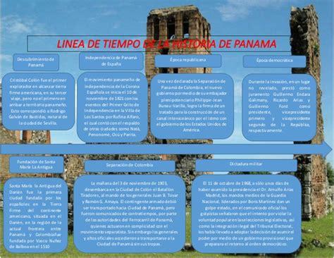 linea de tiempo de la historia de la psicologia linea de tiempo de la historia de panama