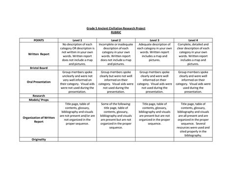 Rubric For Research Paper 2nd Grade by Research Paper Rubric Grade 5 Costa Sol Real Estate And Business Advisors