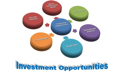 best investment opportunities best investment opportunities for your retirement income
