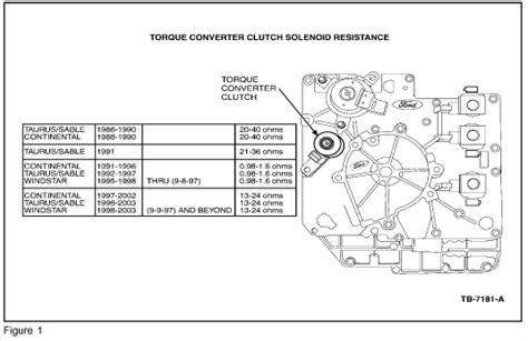 ford taurus torque converter recall 2002 ford ranger torque converter clutch solenoid