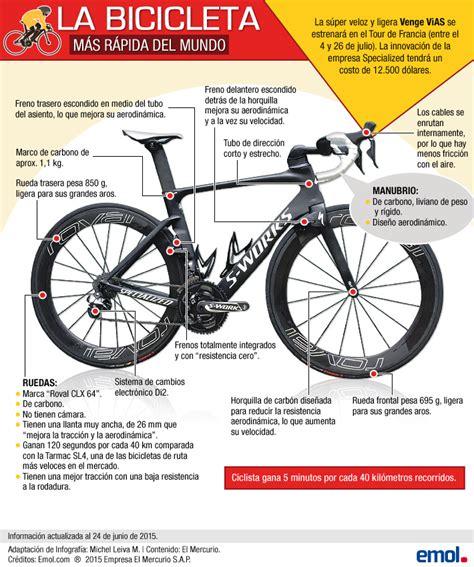 las bicicletas son para 8430760326 la bicicleta m 225 s r 225 pida del mundo debutar 225 la pr 243 xima semana en el tour de francia emol com