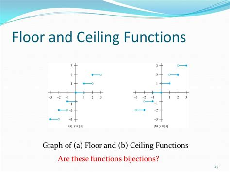 Function Ceil by Functions Section Ppt