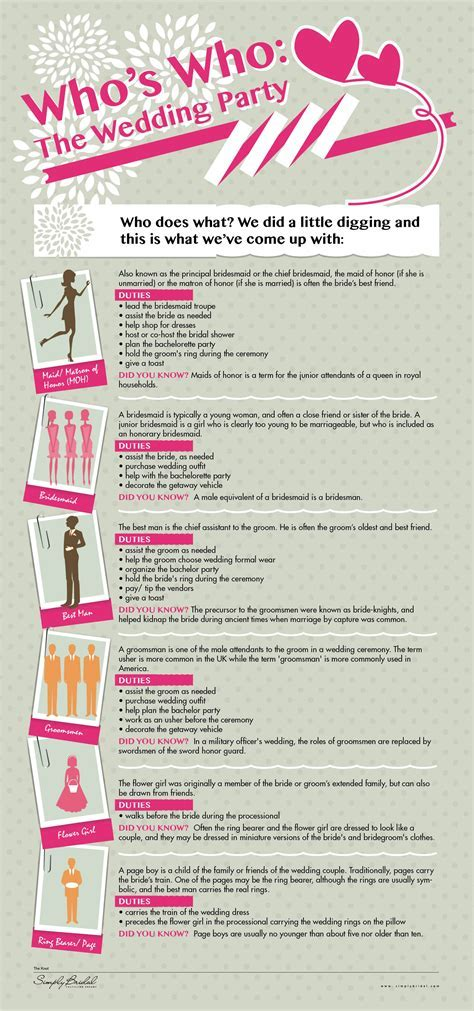 Wedding Party Duties Infographic   SimplyBridal Blog
