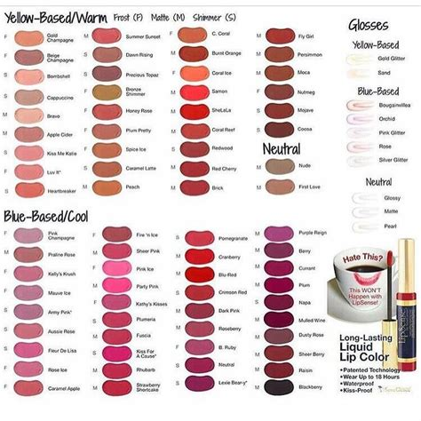 lipsense color chart 25 trending lipsense color chart ideas on lip