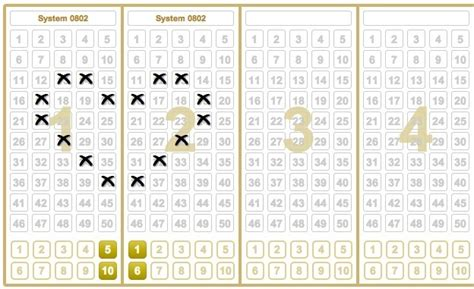 lotto numbers pattern system how to choose lotto numbers lottoland ie