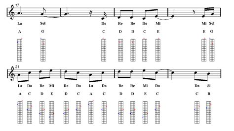 tutorial guitar see you again ukulele see you again fast furious 7 sheet music