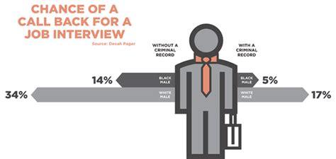Alexandria Va Divorce Records Background Checks Criminal Record Reports How To Get Around A Background