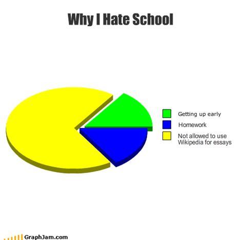 School Sucks Meme - i hate school meme newhairstylesformen2014 com