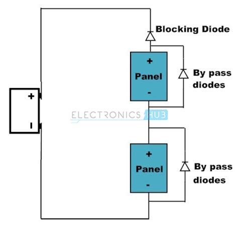 solar panel bypass diode failure solar pv panels bypass diodes 28 images wiring solar cells diagram get free image about