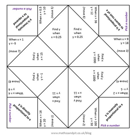 multiplication fortune teller template snappy maths division worksheets division facts