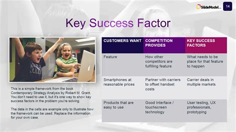Case Studies Key Success Factors Slide Design Slidemodel Study Presentation Template